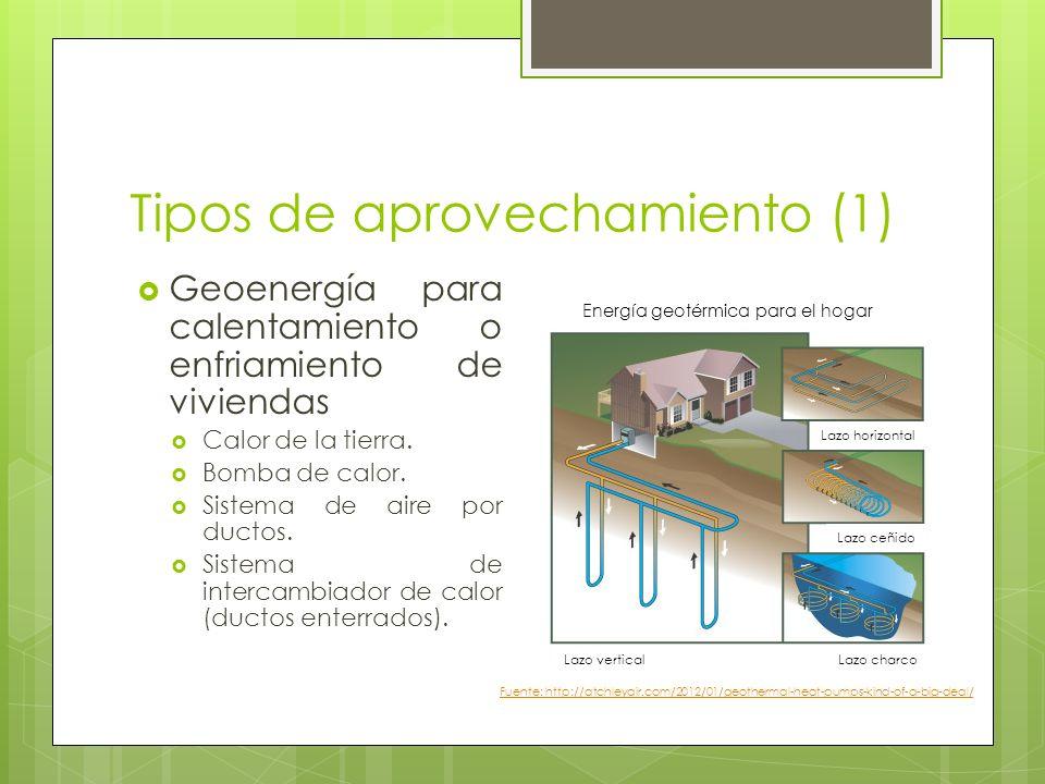 Tipos de aprovechamiento (1) Geoenergía para calentamiento o enfriamiento de viviendas Calor de la tierra. Bomba de calor. Sistema de aire por ductos.