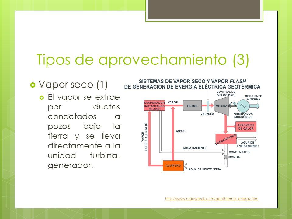 Tipos de aprovechamiento (3) Vapor seco (1) El vapor se extrae por ductos conectados a pozos bajo la tierra y se lleva directamente a la unidad turbin