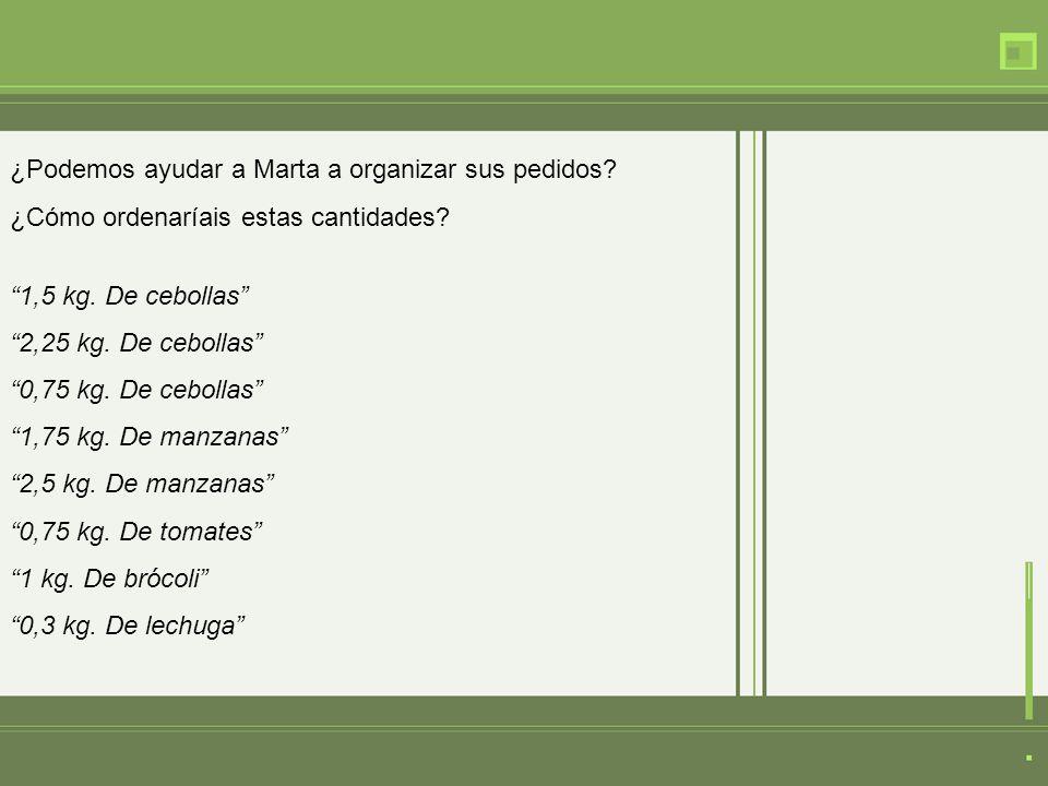 ¿Podemos ayudar a Marta a organizar sus pedidos? ¿Cómo ordenaríais estas cantidades? 1,5 kg. De cebollas 2,25 kg. De cebollas 0,75 kg. De cebollas 1,7