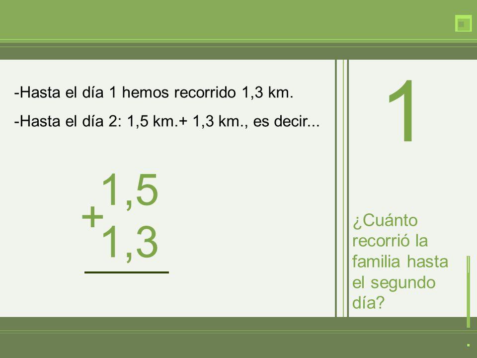 -Hasta el día 1 hemos recorrido 1,3 km. -Hasta el día 2: 1,5 km.+ 1,3 km., es decir... 1,5 1,3 + ¿Cuánto recorrió la familia hasta el segundo día? 1
