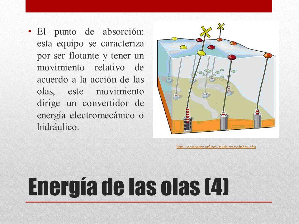Energía de las olas (4) El punto de absorción: esta equipo se caracteriza por ser flotante y tener un movimiento relativo de acuerdo a la acción de las olas, este movimiento dirige un convertidor de energía electromecánico o hidráulico.