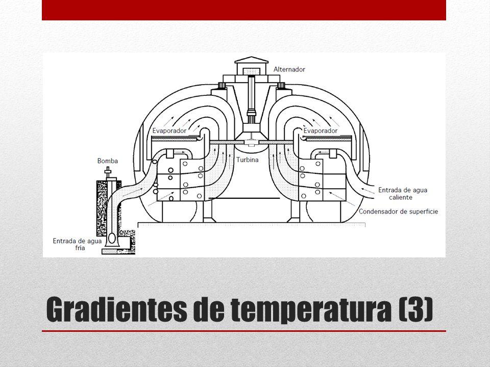 Gradientes de temperatura (3)