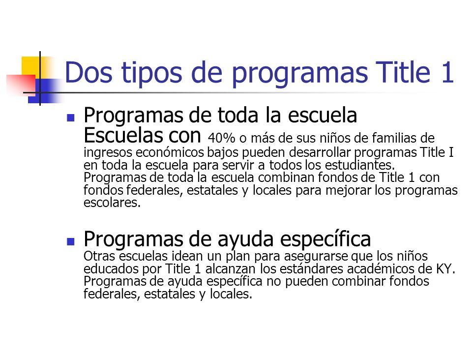 Dos tipos de programas Title 1 Programas de toda la escuela Escuelas con 40% o más de sus niños de familias de ingresos económicos bajos pueden desarr