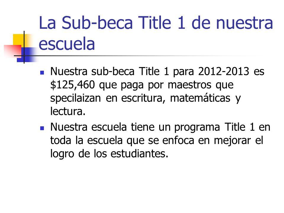 La Sub-beca Title 1 de nuestra escuela Nuestra sub-beca Title 1 para 2012-2013 es $125,460 que paga por maestros que specilaizan en escritura, matemát