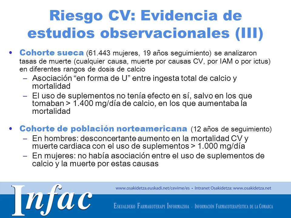 http://www.osakidetza.euskadi.net Riesgo CV: Evidencia de estudios observacionales (III) Cohorte sueca (61.443 mujeres, 19 años seguimiento) se analiz