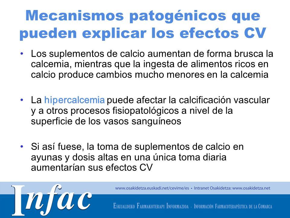 http://www.osakidetza.euskadi.net Mecanismos patogénicos que pueden explicar los efectos CV Los suplementos de calcio aumentan de forma brusca la calc