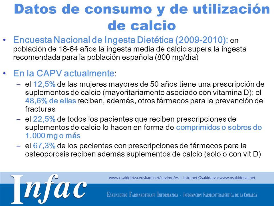 http://www.osakidetza.euskadi.net Datos de consumo y de utilización de calcio Encuesta Nacional de Ingesta Dietética (2009-2010): en población de 18-6