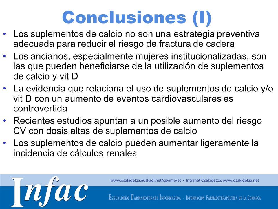 http://www.osakidetza.euskadi.net Conclusiones (I) Los suplementos de calcio no son una estrategia preventiva adecuada para reducir el riesgo de fract