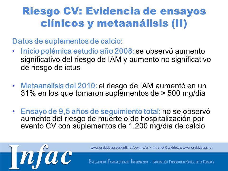 http://www.osakidetza.euskadi.net Riesgo CV: Evidencia de ensayos clínicos y metaanálisis (II) Datos de suplementos de calcio: Inicio polémica estudio