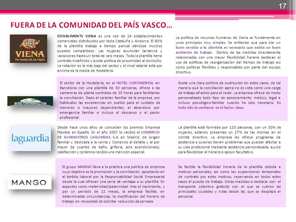 17 ESTABLIMENTS VIENA es una red de 24 establecimientos comerciales distribuidos por toda Cataluña y Andorra. El 60% de la plantilla trabaja a tiempo