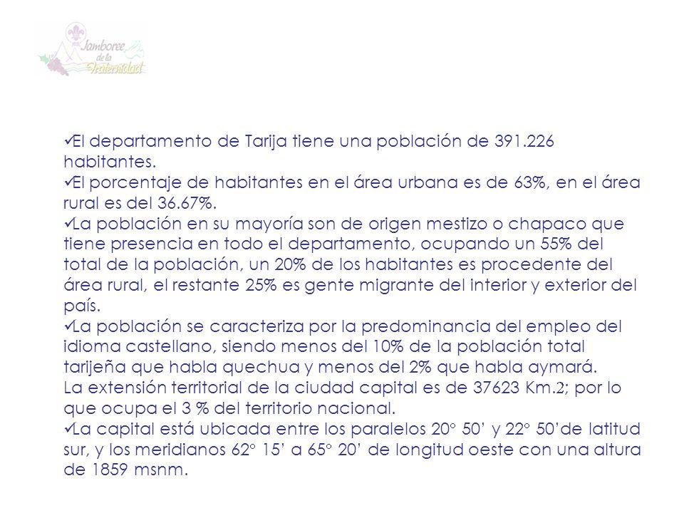 El departamento de Tarija tiene una población de 391.226 habitantes. El porcentaje de habitantes en el área urbana es de 63%, en el área rural es del