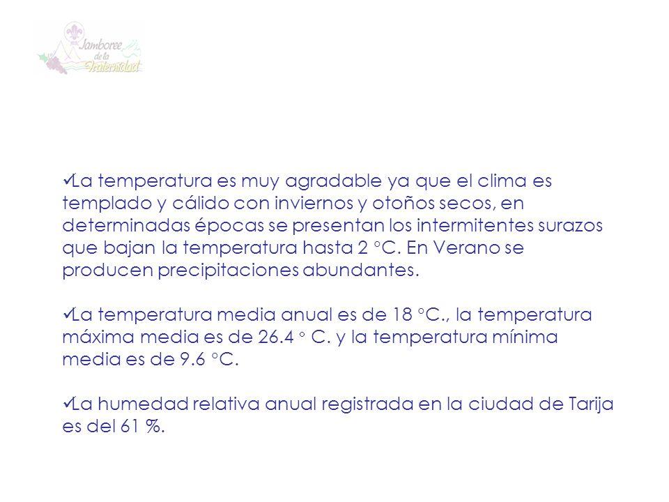 Fuente: SENAMHI Estación El Tejar