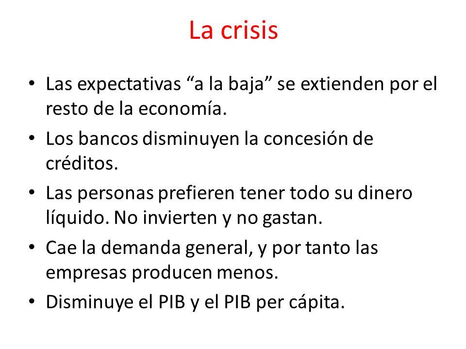 La crisis Las expectativas a la baja se extienden por el resto de la economía. Los bancos disminuyen la concesión de créditos. Las personas prefieren