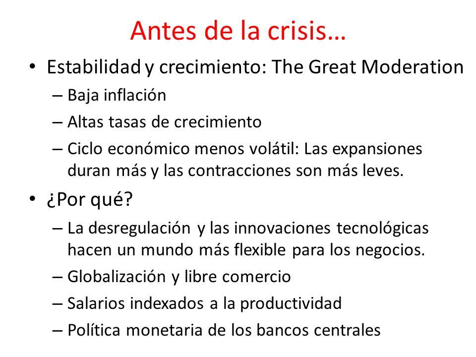 Antes de la crisis… Estabilidad y crecimiento: The Great Moderation – Baja inflación – Altas tasas de crecimiento – Ciclo económico menos volátil: Las