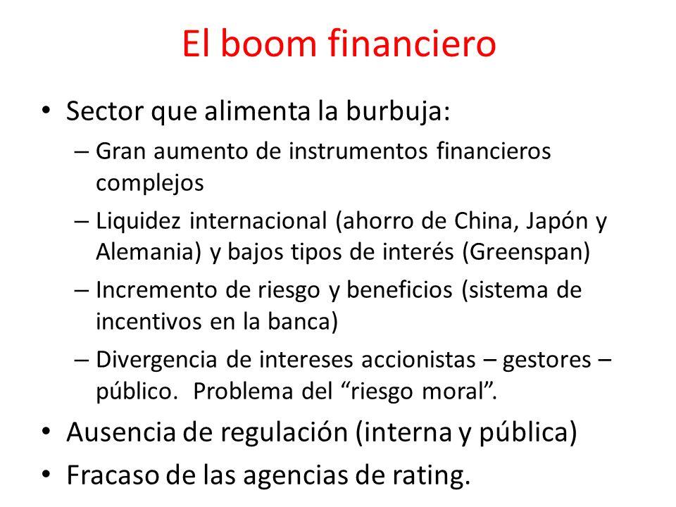 El boom financiero Sector que alimenta la burbuja: – Gran aumento de instrumentos financieros complejos – Liquidez internacional (ahorro de China, Jap