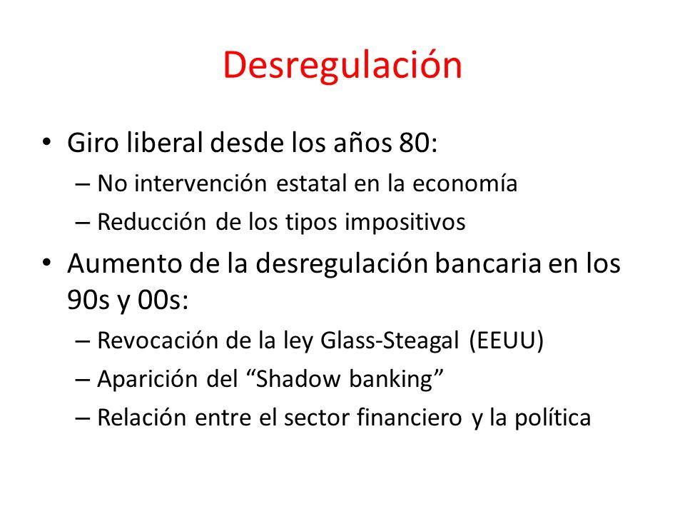Desregulación Giro liberal desde los años 80: – No intervención estatal en la economía – Reducción de los tipos impositivos Aumento de la desregulació
