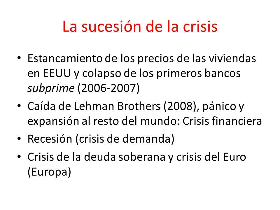 La sucesión de la crisis Estancamiento de los precios de las viviendas en EEUU y colapso de los primeros bancos subprime (2006-2007) Caída de Lehman B