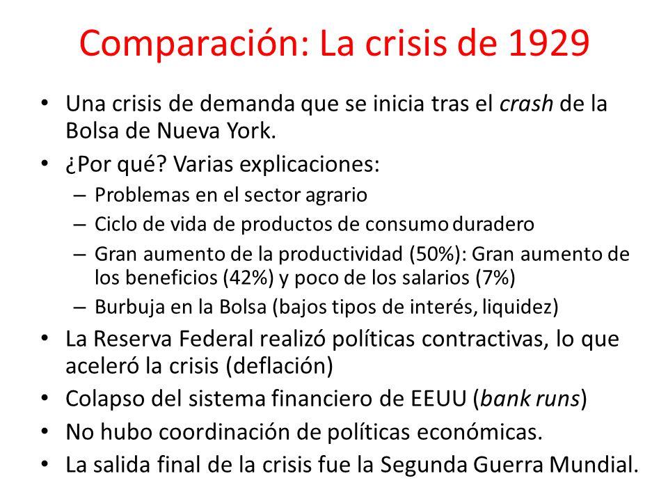 Comparación: La crisis de 1929 Una crisis de demanda que se inicia tras el crash de la Bolsa de Nueva York. ¿Por qué? Varias explicaciones: – Problema