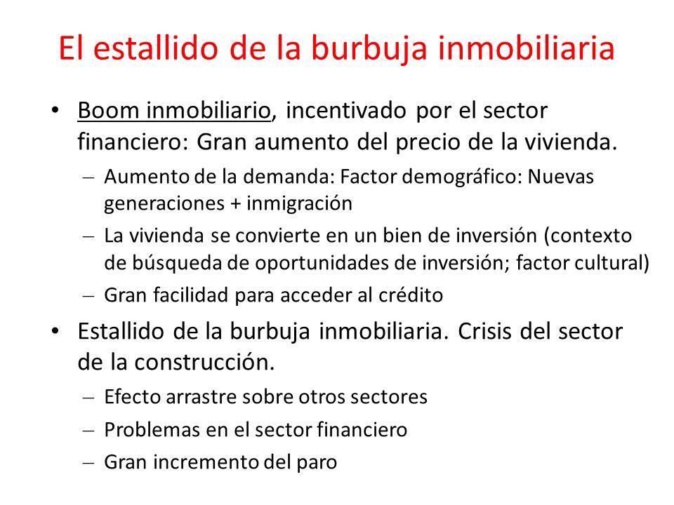 El estallido de la burbuja inmobiliaria Boom inmobiliario, incentivado por el sector financiero: Gran aumento del precio de la vivienda. – Aumento de