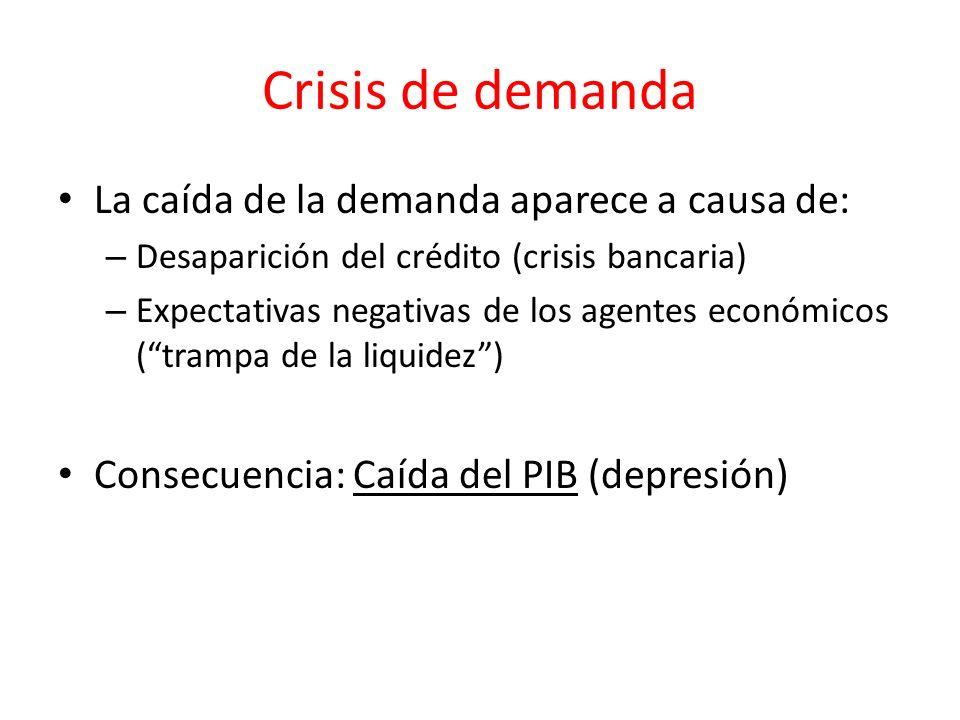 Crisis de demanda La caída de la demanda aparece a causa de: – Desaparición del crédito (crisis bancaria) – Expectativas negativas de los agentes econ