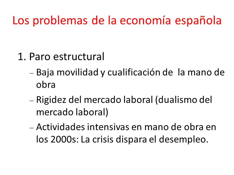 Los problemas de la economía española 1. Paro estructural Baja movilidad y cualificación de la mano de obra Rigidez del mercado laboral (dualismo del