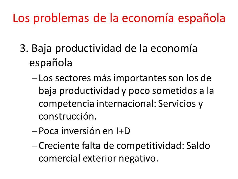 Los problemas de la economía española 3. Baja productividad de la economía española – Los sectores más importantes son los de baja productividad y poc