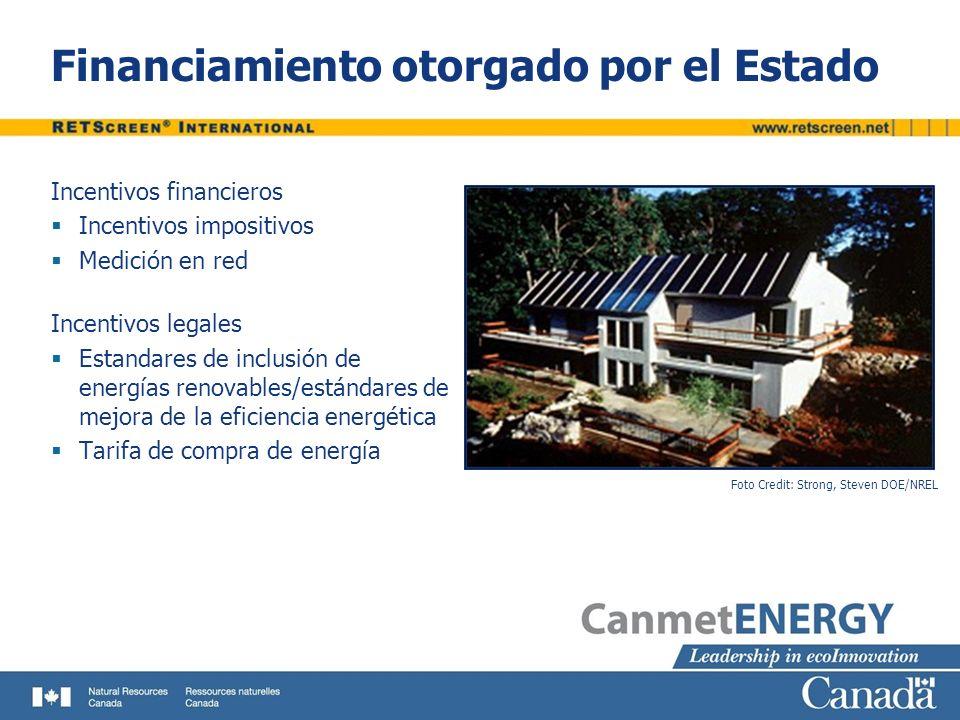 Financiamiento otorgado por el Estado Incentivos financieros Incentivos impositivos Medición en red Incentivos legales Estandares de inclusión de ener
