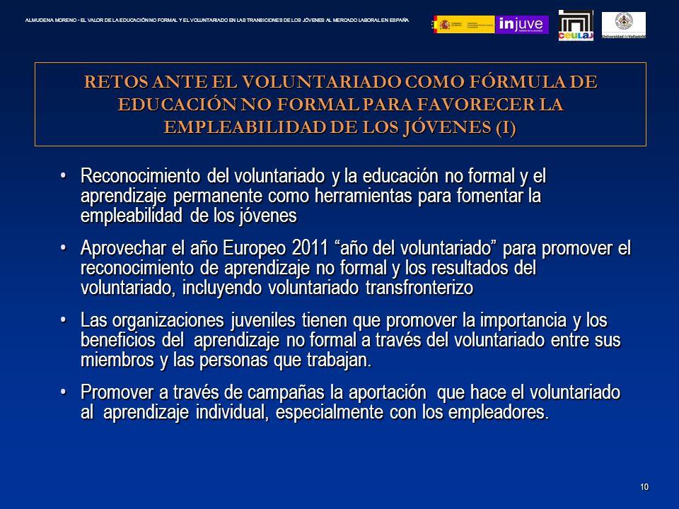 RETOS ANTE EL VOLUNTARIADO COMO FÓRMULA DE EDUCACIÓN NO FORMAL PARA FAVORECER LA EMPLEABILIDAD DE LOS JÓVENES (I) Reconocimiento del voluntariado y la