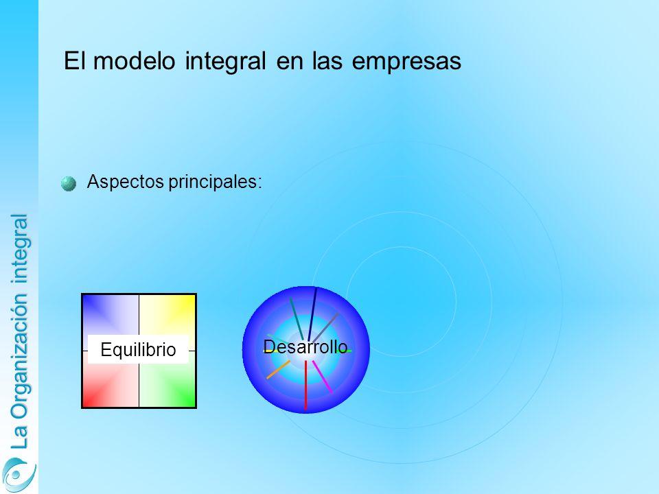 La Organización integral Aspectos principales: El modelo integral en las empresas Equilibrio Desarrollo