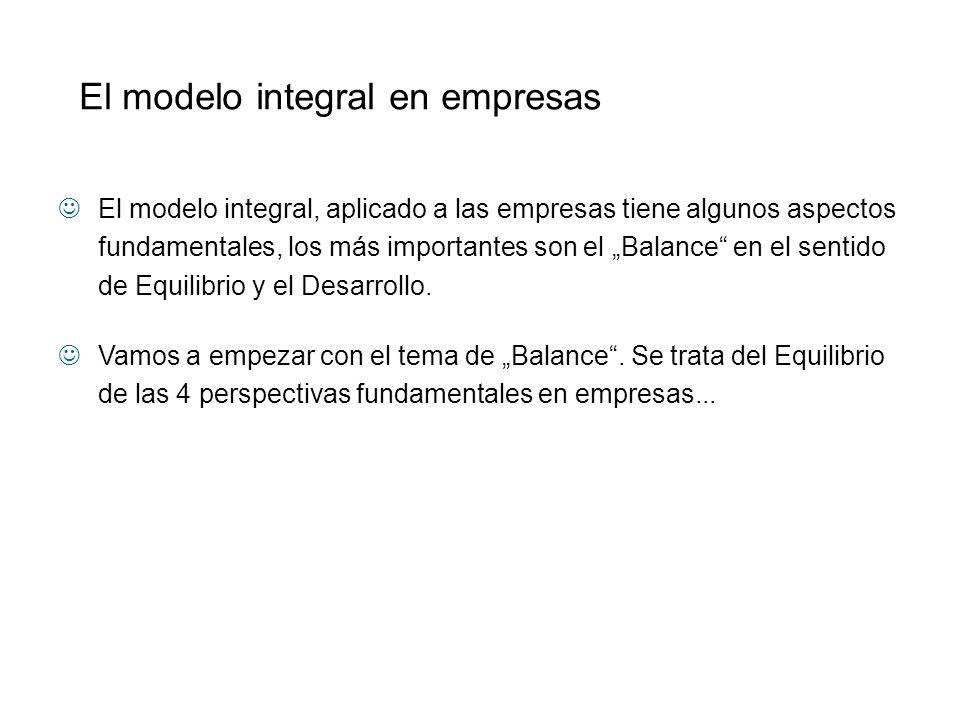 El modelo integral en empresas El modelo integral, aplicado a las empresas tiene algunos aspectos fundamentales, los más importantes son el Balance en el sentido de Equilibrio y el Desarrollo.