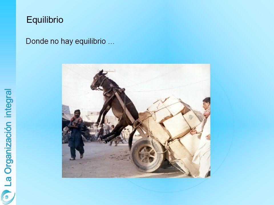 La Organización integral Equilibrio Donde no hay equilibrio...