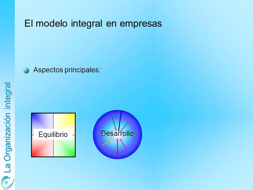 La Organización integral Aspectos principales: El modelo integral en empresas Equilibrio Desarrollo