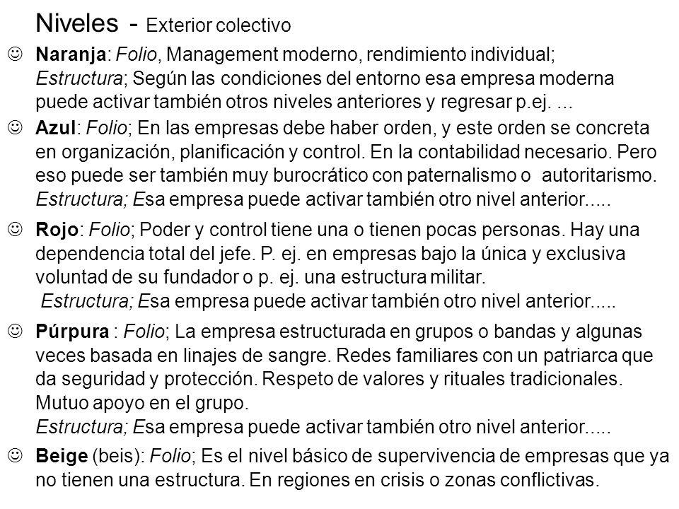 Azul: Folio; En las empresas debe haber orden, y este orden se concreta en organización, planificación y control.