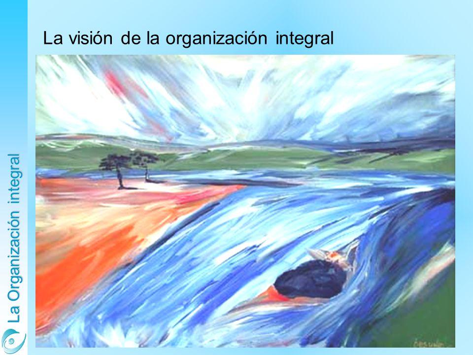 La Organización integral Equilibrio: Las 4 perspectivas Yo interior intencional subjetivo Yo exterior conductual objetivo intersubjetivo cultural Nosotros interior interobjetivo social Nosotros exterior