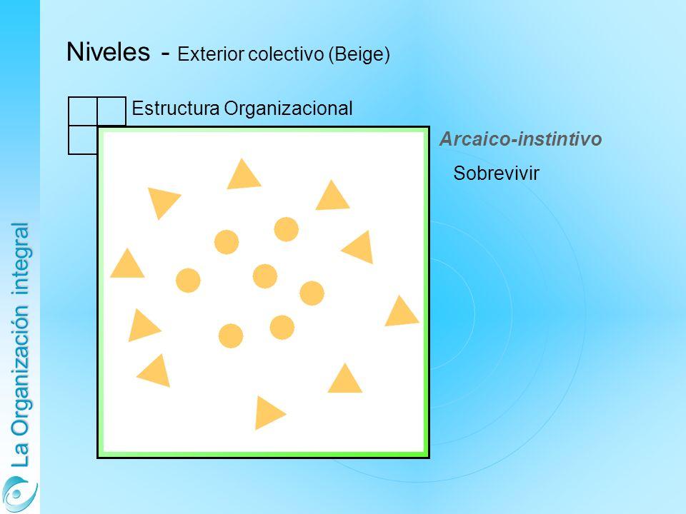 La Organización integral Arcaico-instintivo Sobrevivir Niveles - Exterior colectivo (Beige) Estructura Organizacional