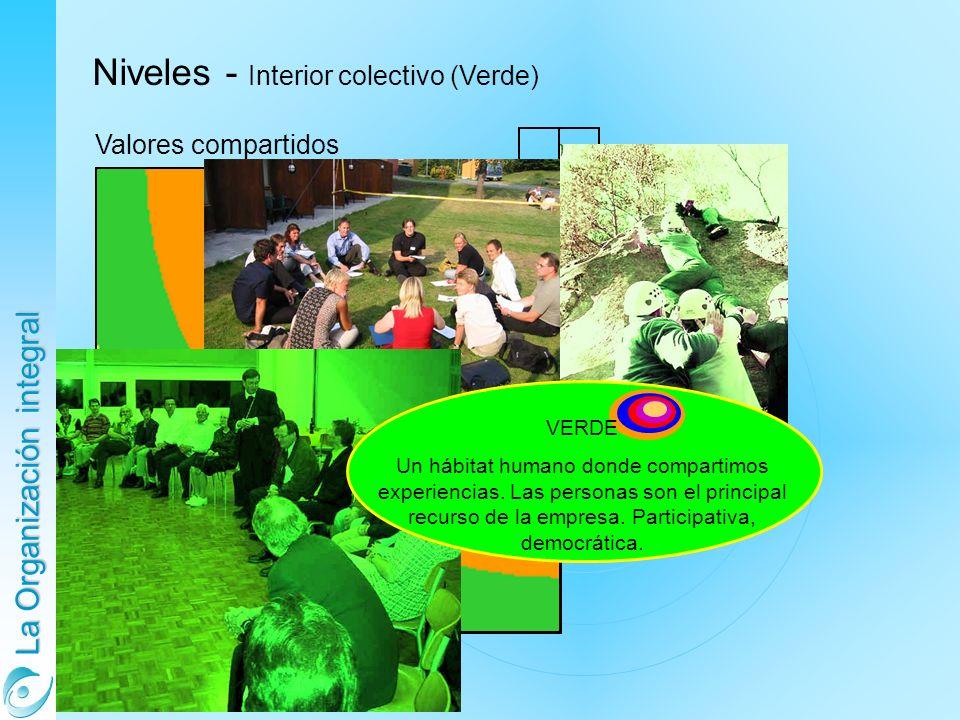La Organización integral Niveles - Interior colectivo (Verde) Valores compartidos VERDE Un hábitat humano donde compartimos experiencias. Las personas