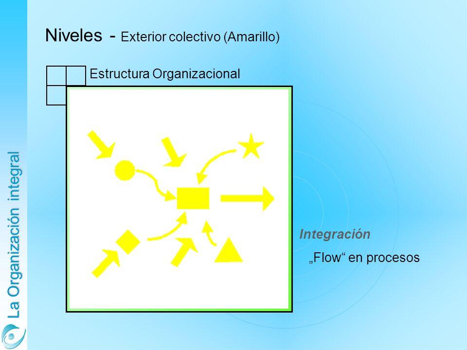 La Organización integral Niveles - Exterior colectivo (Amarillo) Estructura Organizacional Integración Flow en procesos