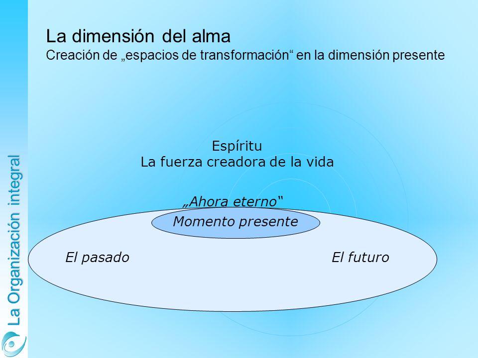La Organización integral El futuro Momento presente Ahora eterno El pasado Espíritu La fuerza creadora de la vida La dimensión del alma Creación de espacios de transformación en la dimensión presente
