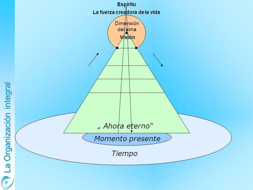 La Organización integral Dimensión del alma Visión Momento presente Ahora eterno Tiempo Espíritu La fuerza creadora de la vida