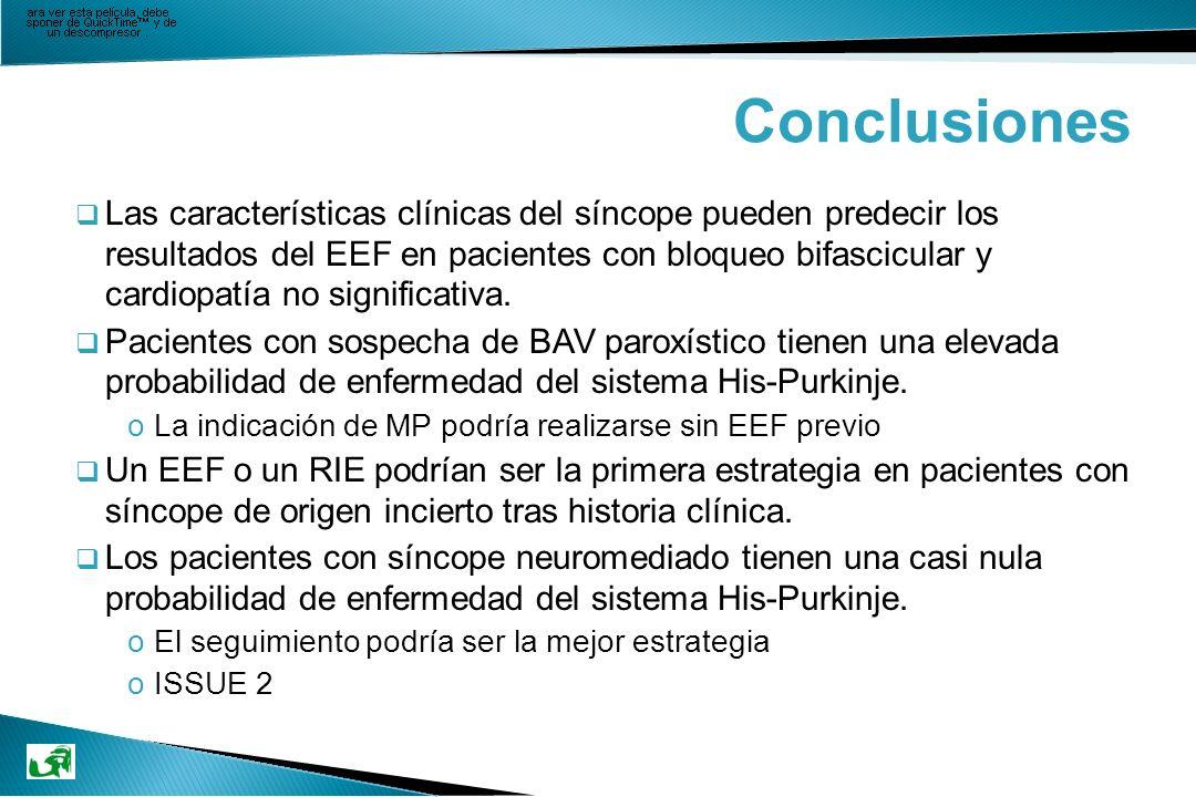 Conclusiones q Las características clínicas del síncope pueden predecir los resultados del EEF en pacientes con bloqueo bifascicular y cardiopatía no