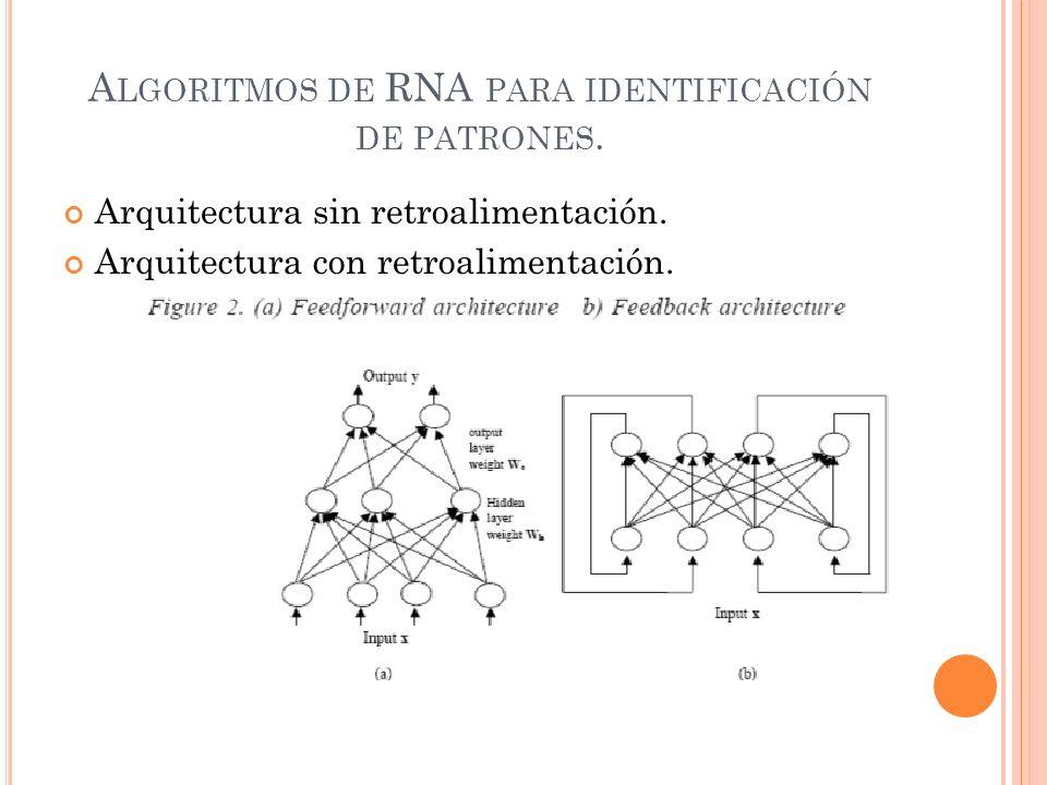 A LGORITMOS DE RNA PARA IDENTIFICACIÓN DE PATRONES.