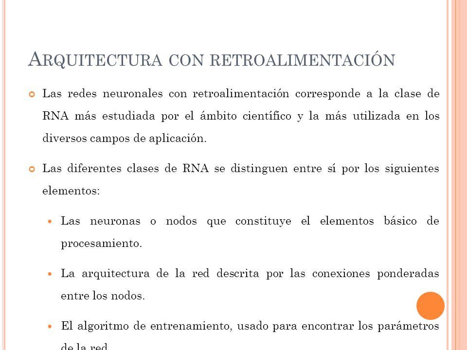 A RQUITECTURA CON RETROALIMENTACIÓN Las redes neuronales con retroalimentación corresponde a la clase de RNA más estudiada por el ámbito científico y la más utilizada en los diversos campos de aplicación.