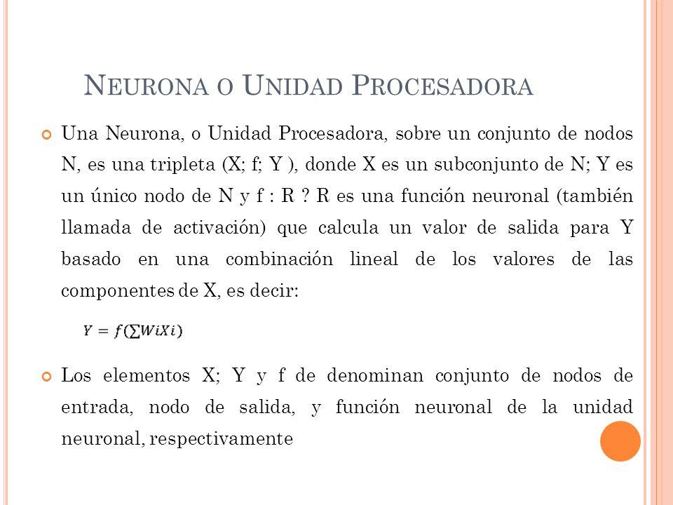 N EURONA O U NIDAD P ROCESADORA Una Neurona, o Unidad Procesadora, sobre un conjunto de nodos N, es una tripleta (X; f; Y ), donde X es un subconjunto de N; Y es un único nodo de N y f : R .