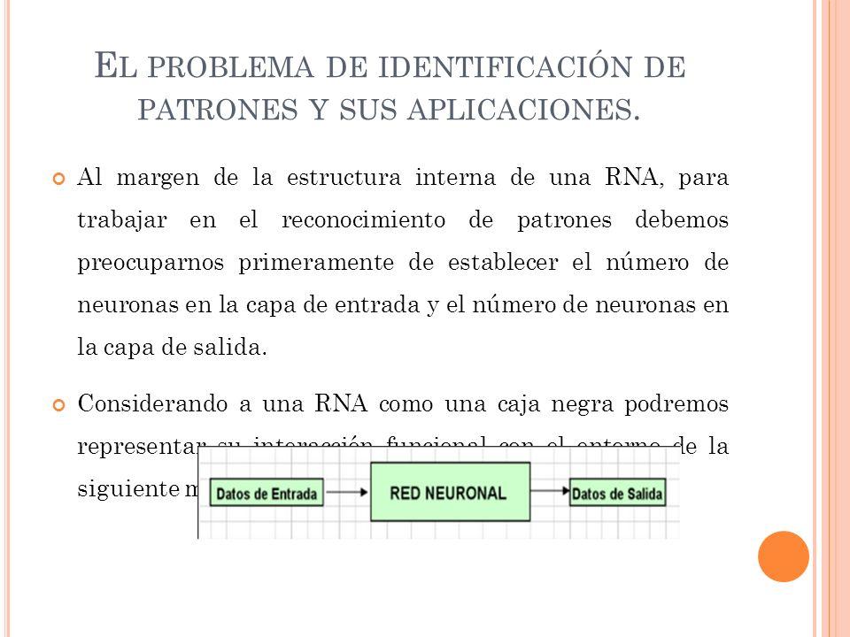 I DENTIFICACIÓN DE PATRONES Al Reconocimiento de patrones llamado también lectura de patrones, identificación de figuras y reconocimiento de formas 1 consiste en el reconocimiento de patrones de señales.
