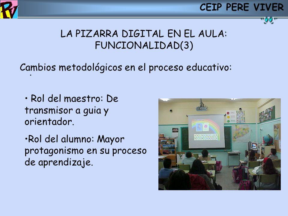 CEIP PERE VIVER LA PIZARRA DIGITAL EN EL AULA: FUNCIONALIDAD(3). Cambios metodológicos en el proceso educativo: Rol del maestro: De transmisor a guia
