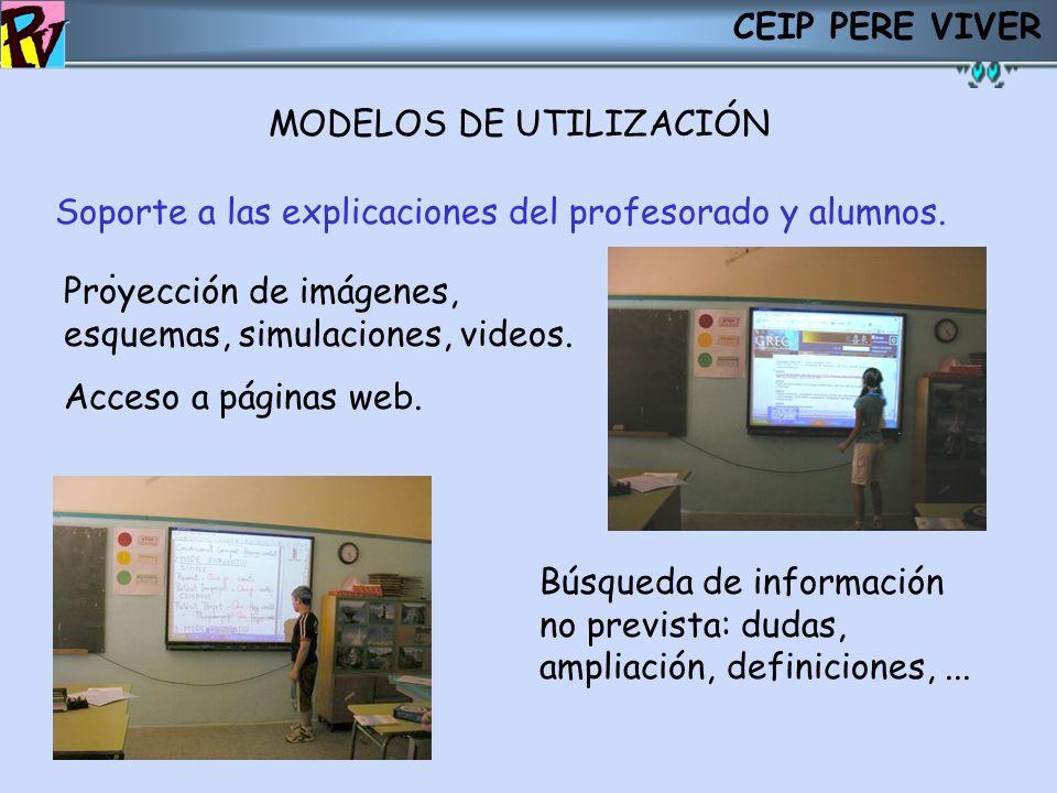 CEIP PERE VIVER MODELOS DE UTILIZACIÓN. Soporte a las explicaciones del profesorado y alumnos. Proyección de imágenes, esquemas, simulaciones, videos.