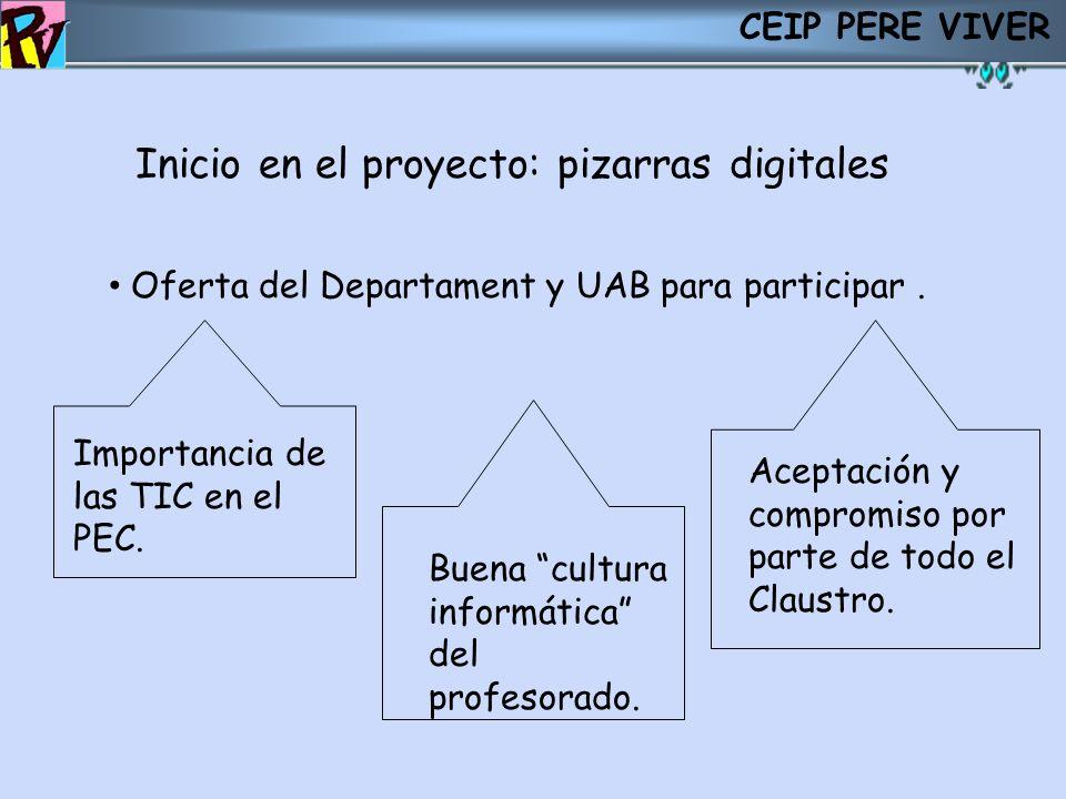CEIP PERE VIVER Inicio en el proyecto: pizarras digitales Oferta del Departament y UAB para participar. Importancia de las TIC en el PEC. Buena cultur