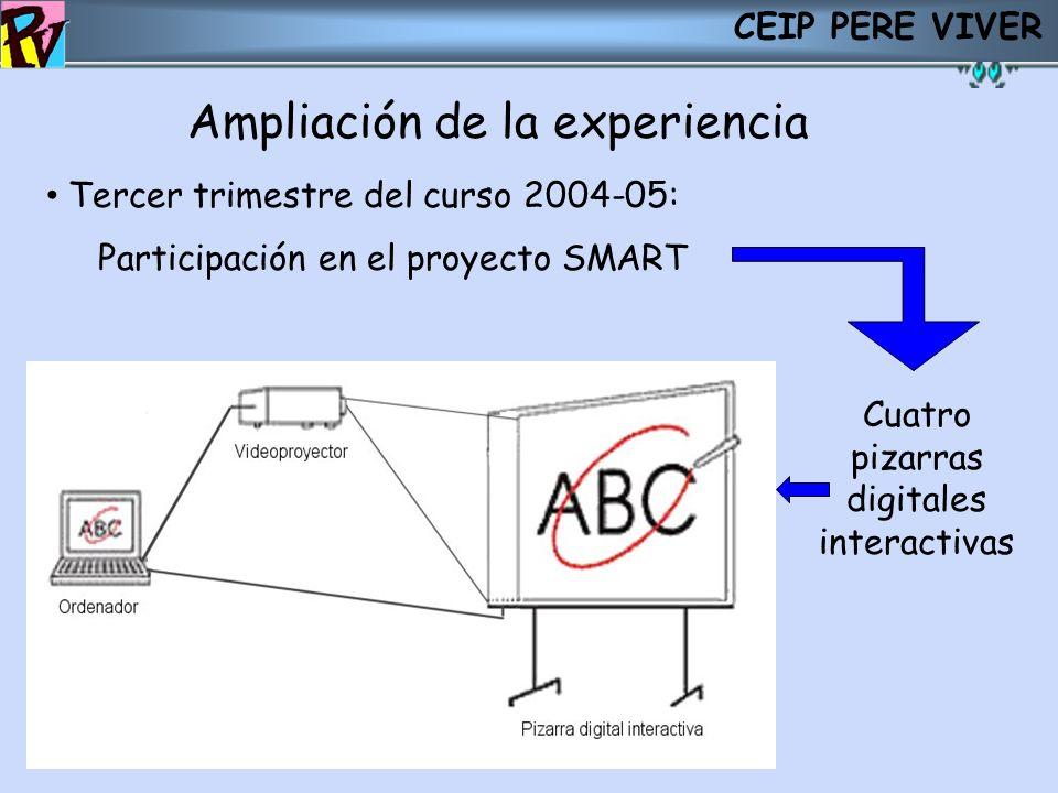 CEIP PERE VIVER Ampliación de la experiencia Tercer trimestre del curso 2004-05: Participación en el proyecto SMART Cuatro pizarras digitales interact