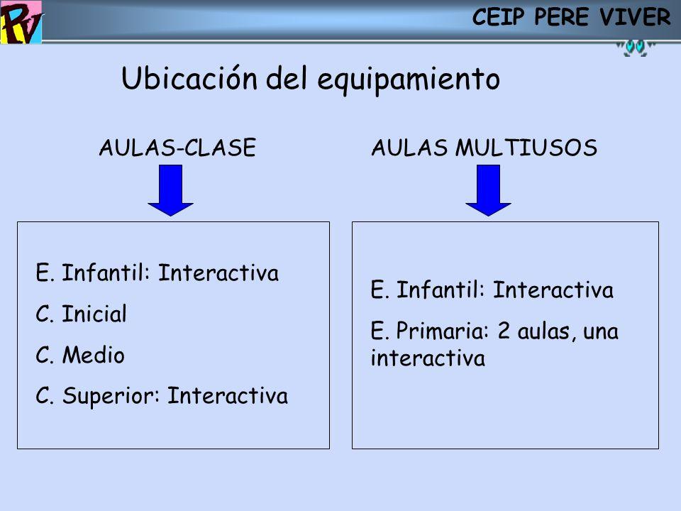 CEIP PERE VIVER Ubicación del equipamiento AULAS-CLASEAULAS MULTIUSOS E. Infantil: Interactiva C. Inicial C. Medio C. Superior: Interactiva E. Infanti