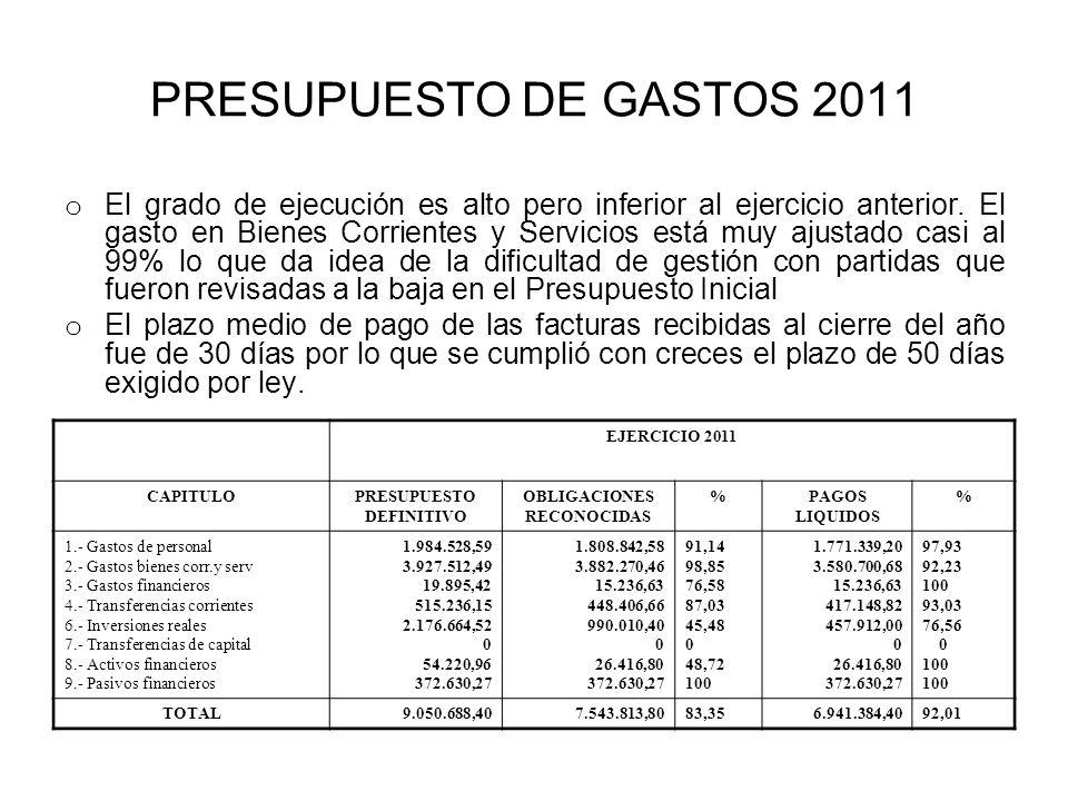 PRESUPUESTO DE GASTOS 2011 o El grado de ejecución es alto pero inferior al ejercicio anterior. El gasto en Bienes Corrientes y Servicios está muy aju